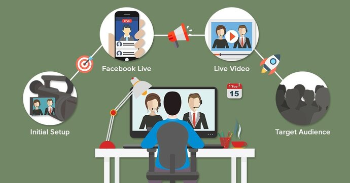 Live Videos Must be a Part of Your Marketing Campaign
