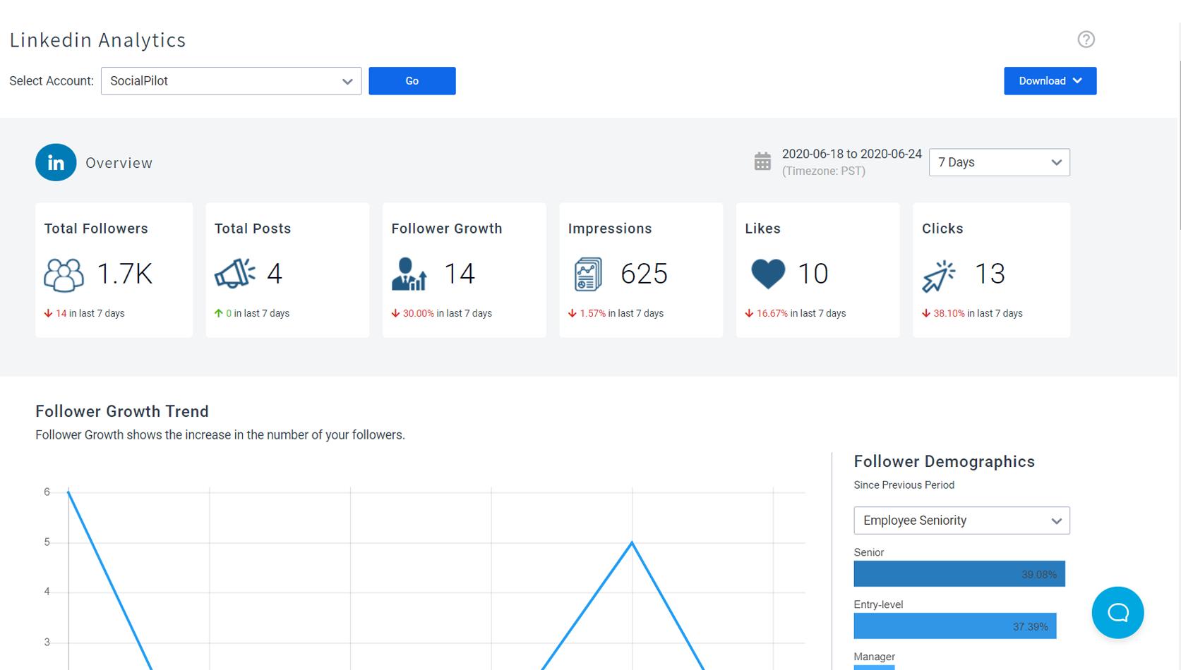 marketing-linkedin-analytics