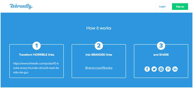 How Rebrandly works