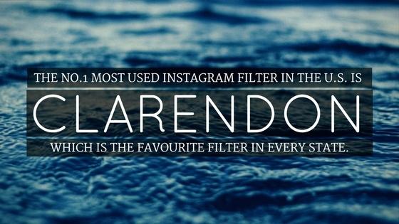 Most used instagram filter in U.S