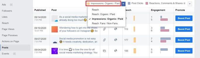Facebook-impressions