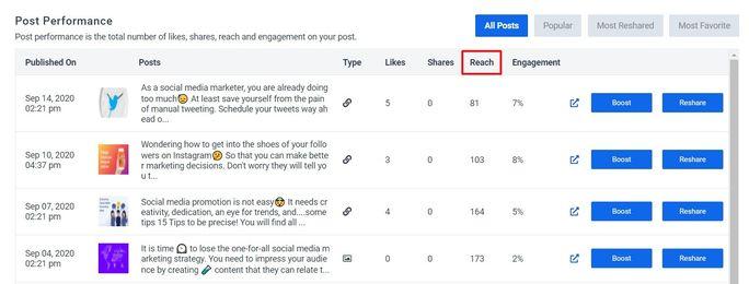 Facebook-reach-metrics-SocialPilot