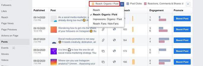 Facebook-reach-metrics