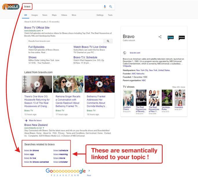 Google Semantic Example