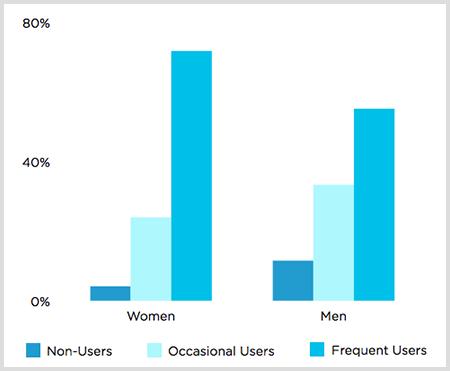 Men Women Emoji