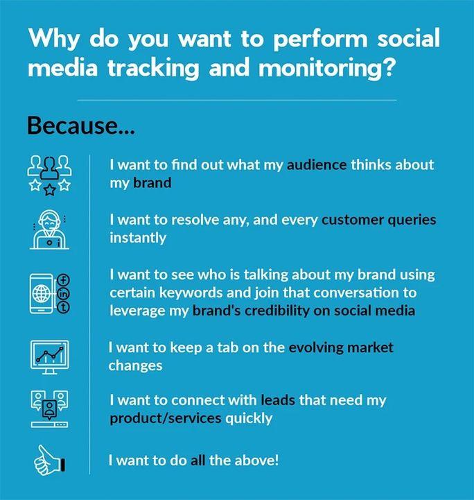 Social Media Tracking and Monitoring SocialPilot