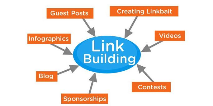 Link Building is certainly not out of the picture yet.jpg