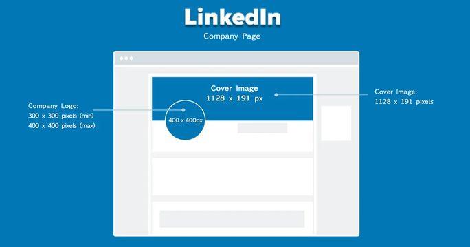 LinkedIn company profile image size
