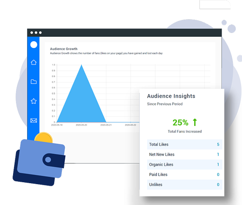 Measure-Performance-With-Insightful-Analytic