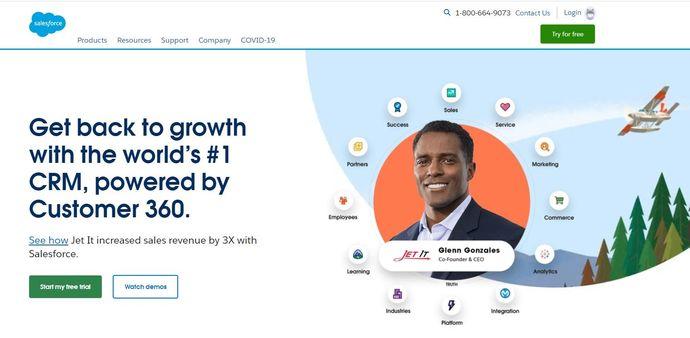 Salesforce Social Studio - Buffer Alternative