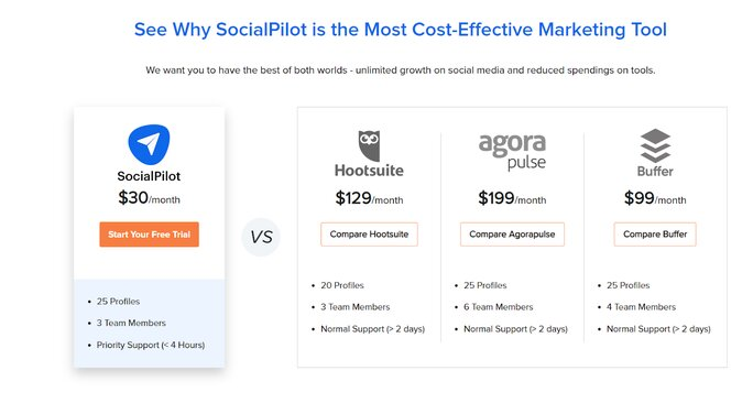 See why SocialPilot is the most cost-effective marketing tool