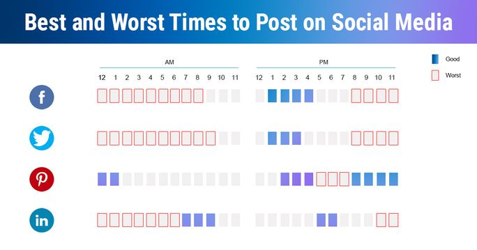Social-media-time-guide