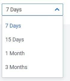 Select multiple time frames in SocialPilot Instagram analytics