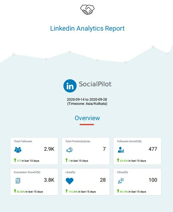 SocialPilot LinkedIn analytics report front page