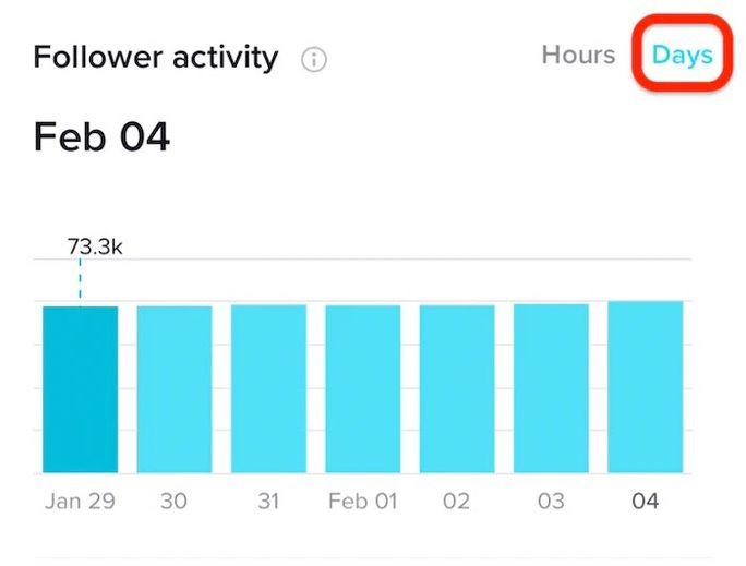 TikTok active users