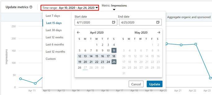 LinkedIn analytics Time range