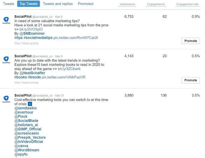 twitter-Top-tweets