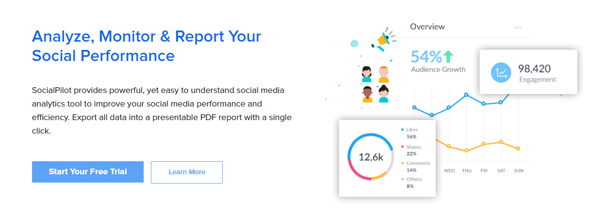Social media analytics and reporting