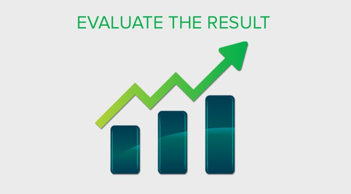 Evaluate the result