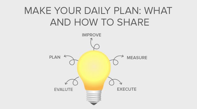 Make your daily plan