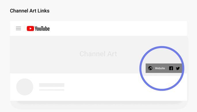 channel-art-links