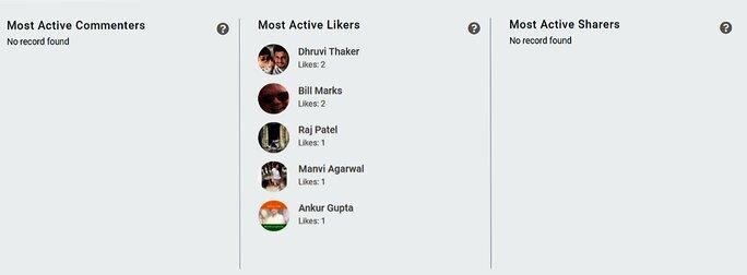Active Follower Analytics