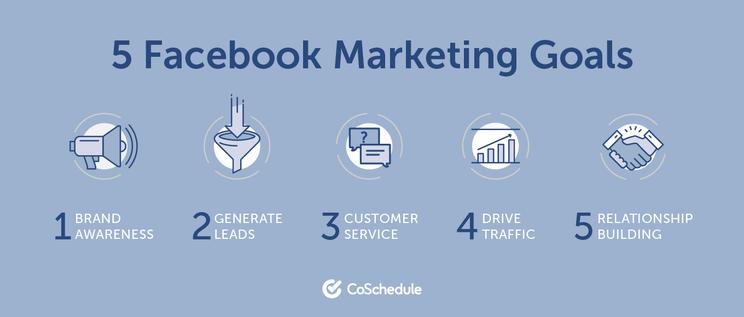 Five Facebook Marketing Goals
