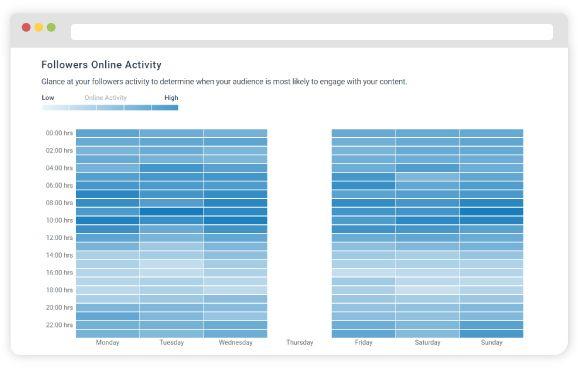 followers-onlin-activity
