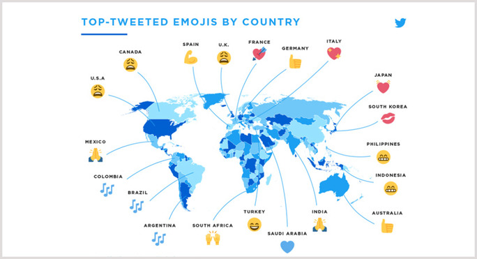 Top tweeted emojis