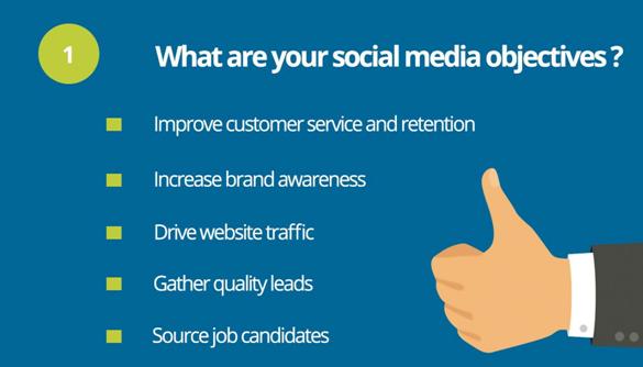 Set your Social Media Objectives
