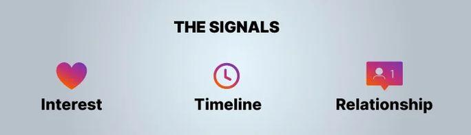 instagram-algorithm-signals