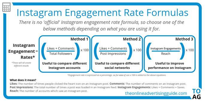 instagram-engagemnt-rate-formulas