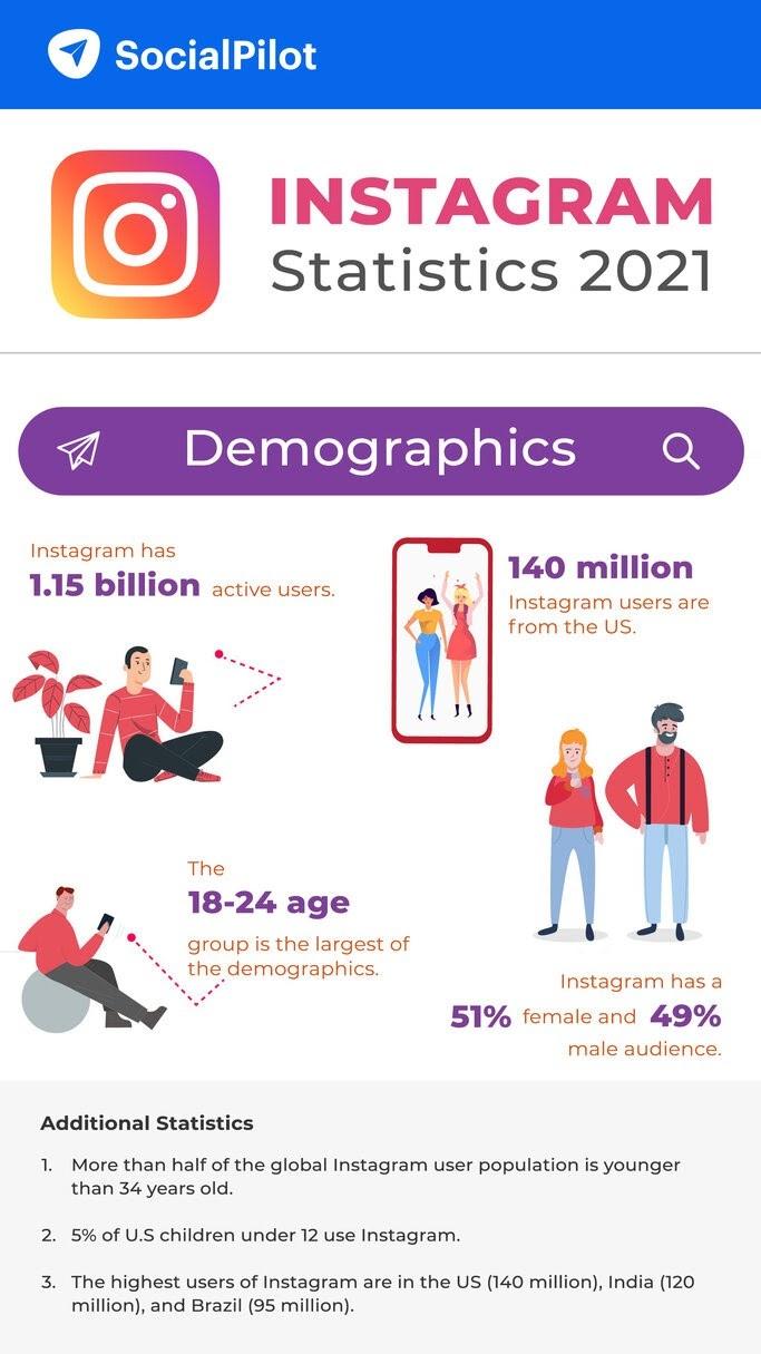 instagram-infographic