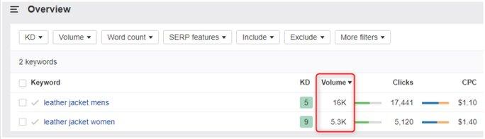 keyword-search-volume-Ahrefs