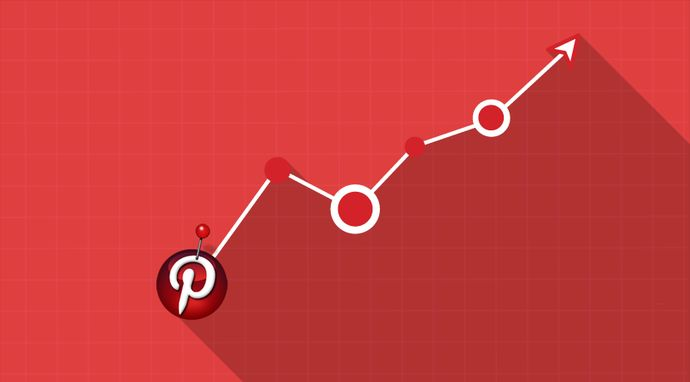 Pinterest Marketing Campaign with Analytics