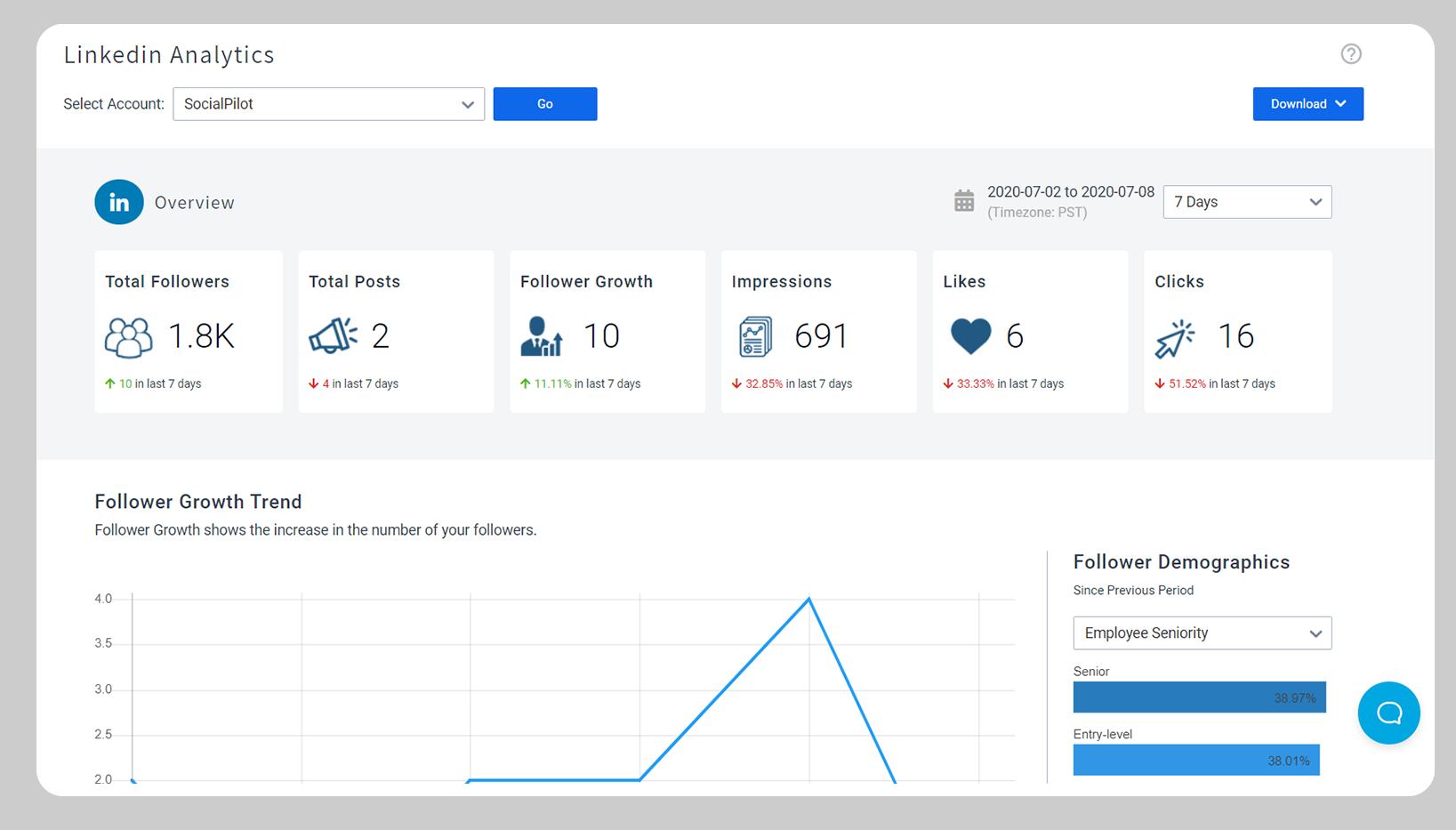 linkedin_overview