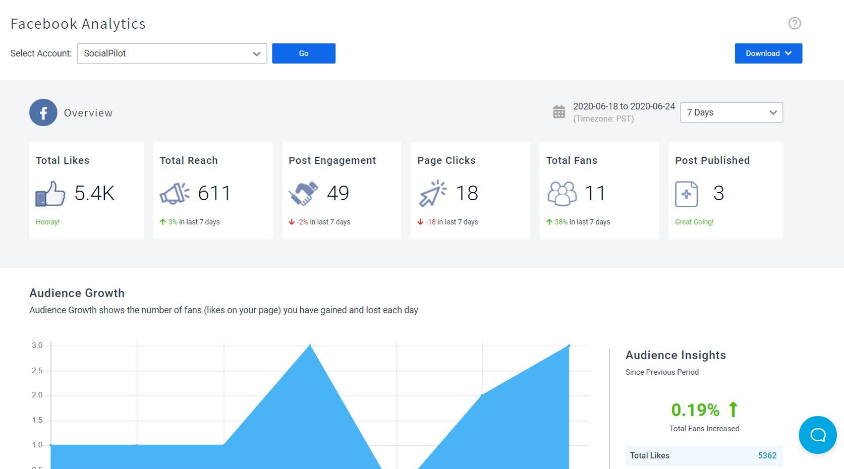 marketing-facebook-analytics