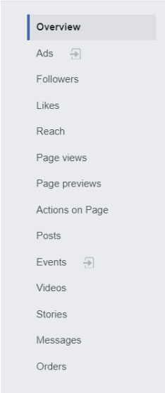 Page Overview