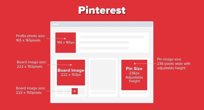 Pinterest image size
