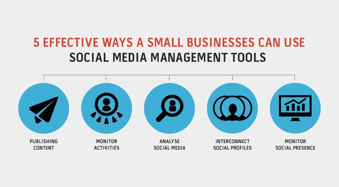 Effective Ways a Businesses Can Use Social Media Management Tools