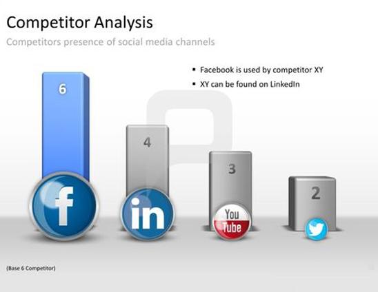 Monitor competitor