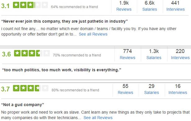 Avoid negative reviews