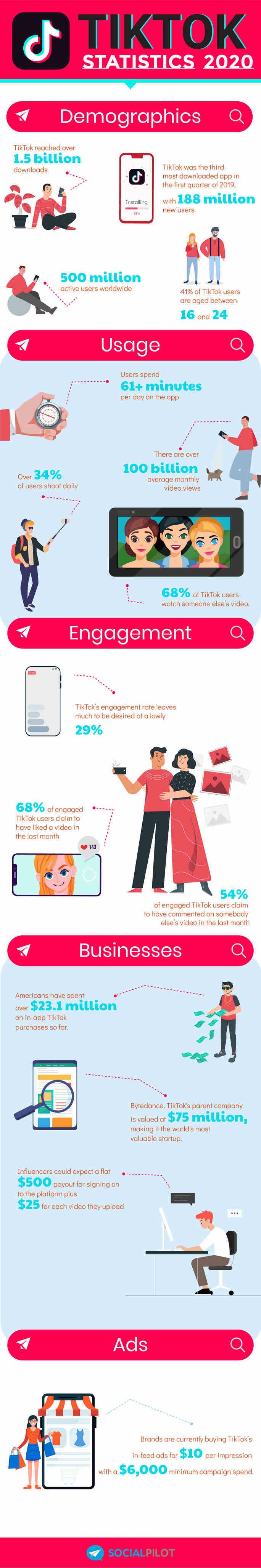 stats-infographics-tiktok