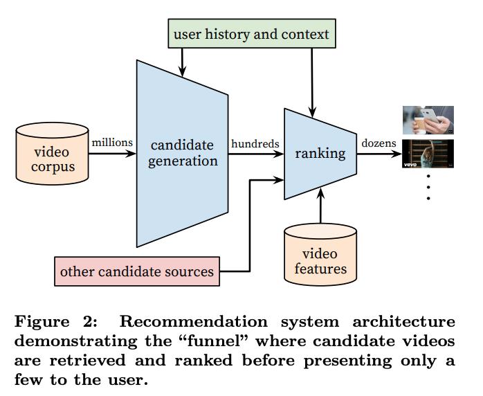 user-history