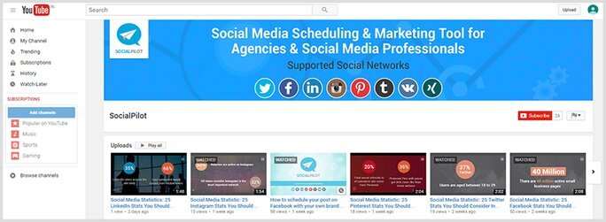 Youtube for lead generation