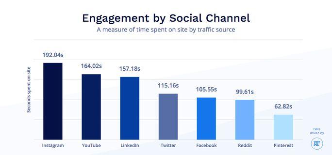 Average-Engagement-Rate