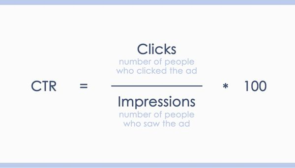 Click-Through-Rate