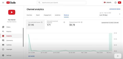 channel-analytics