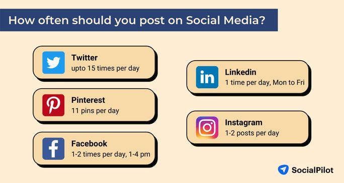 post-on-social-media