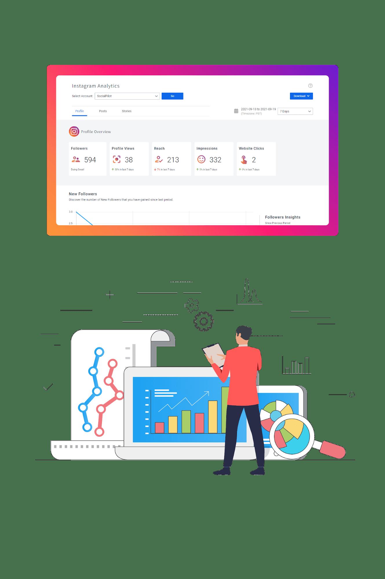 Analytics & Reports